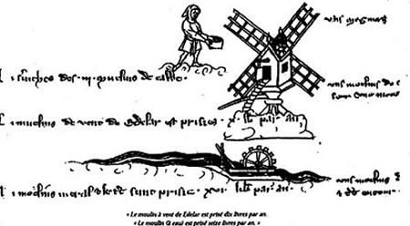 Vieil rentier d'Audenarde (vers 1275). Moulin à vent et moulin à eau. Ils utilisent un arbre de transmission et symbolisent l'amélioration des techniques aux temps féodaux (Extrait de « Vieil rentier d'Audenarde, vers 1275. Bibliothèque Royale Albert 1er, Bruxelles).